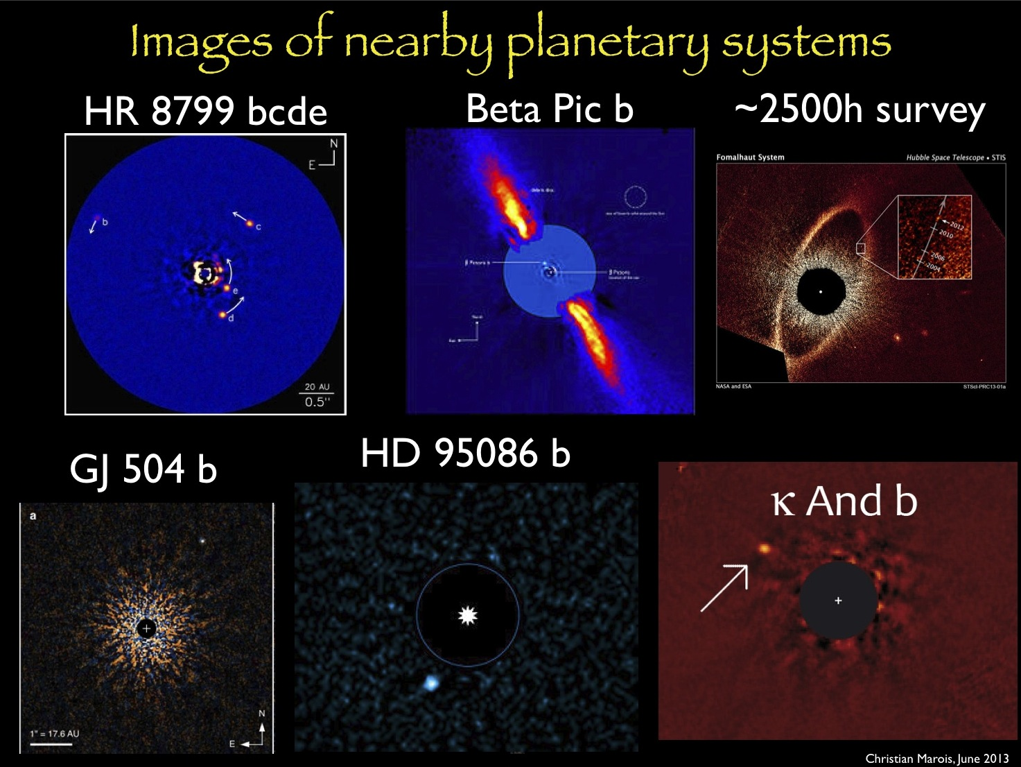 Five known planetary systems imaged with current adaptive optics systems. Fomalhaut shown on the top-right is the only system detected with the Hubble Space Telescope. HR8799 discovery was announced in a Science article in 2008 by a team led by C. Marois including members of the GPI team (credit: C. Marois).