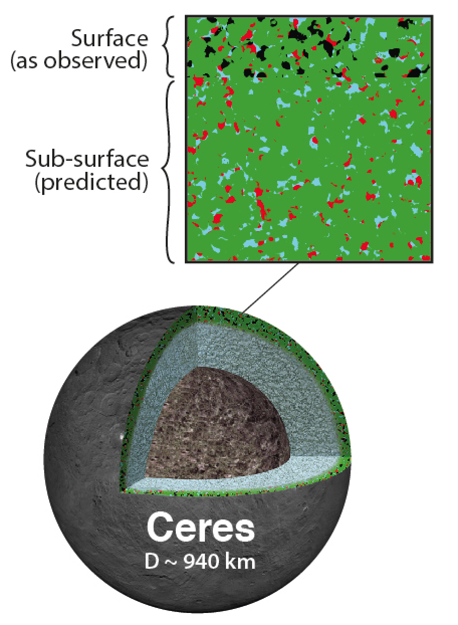 Mid-infrared light reveals a contaminated crust around Ceres