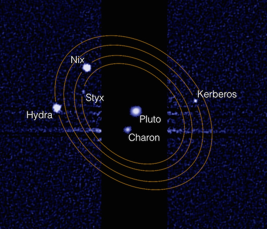 The Pluto System