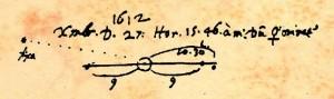 Galileo's observation