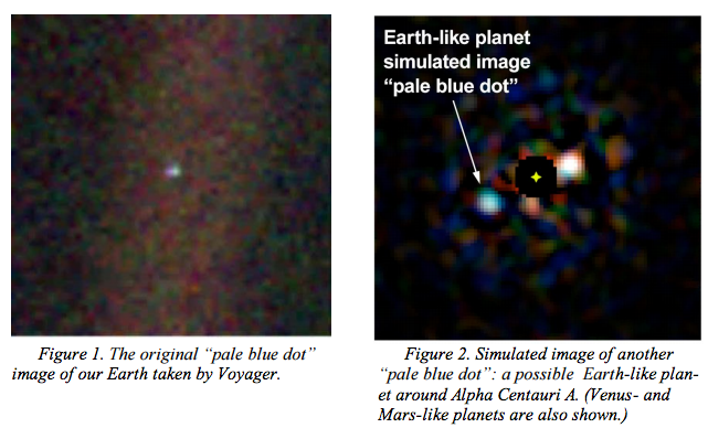 from Belikov et al. (2015) How to Directly Image a Habitable Planet Around Alpha Centauri with a ~30-45cm Space Telescope